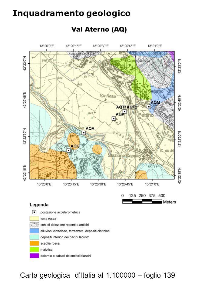 Riferimenti Carta geologica d'Italia al 1:100000 – foglio 139 Geologia