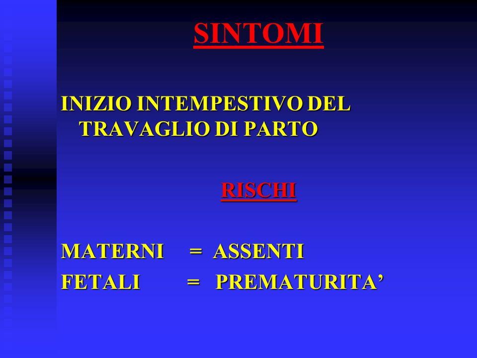 SINTOMI INIZIO INTEMPESTIVO DEL TRAVAGLIO DI PARTO RISCHI MATERNI = ASSENTI FETALI = PREMATURITA'