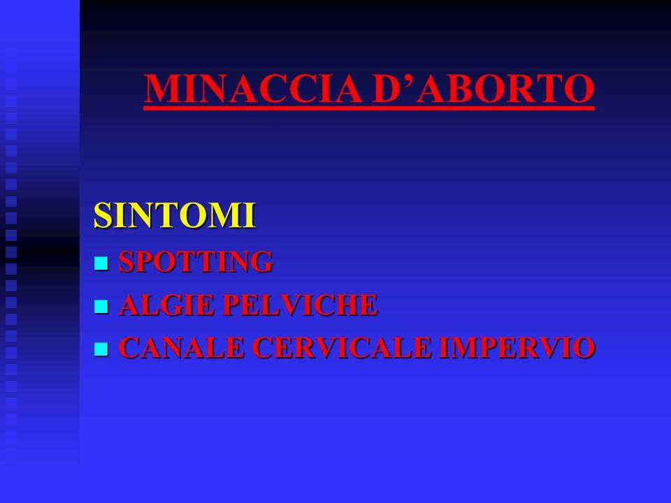 MINACCIA D'ABORTO SINTOMI SPOTTING SPOTTING ALGIE PELVICHE ALGIE PELVICHE CANALE CERVICALE IMPERVIO CANALE CERVICALE IMPERVIO
