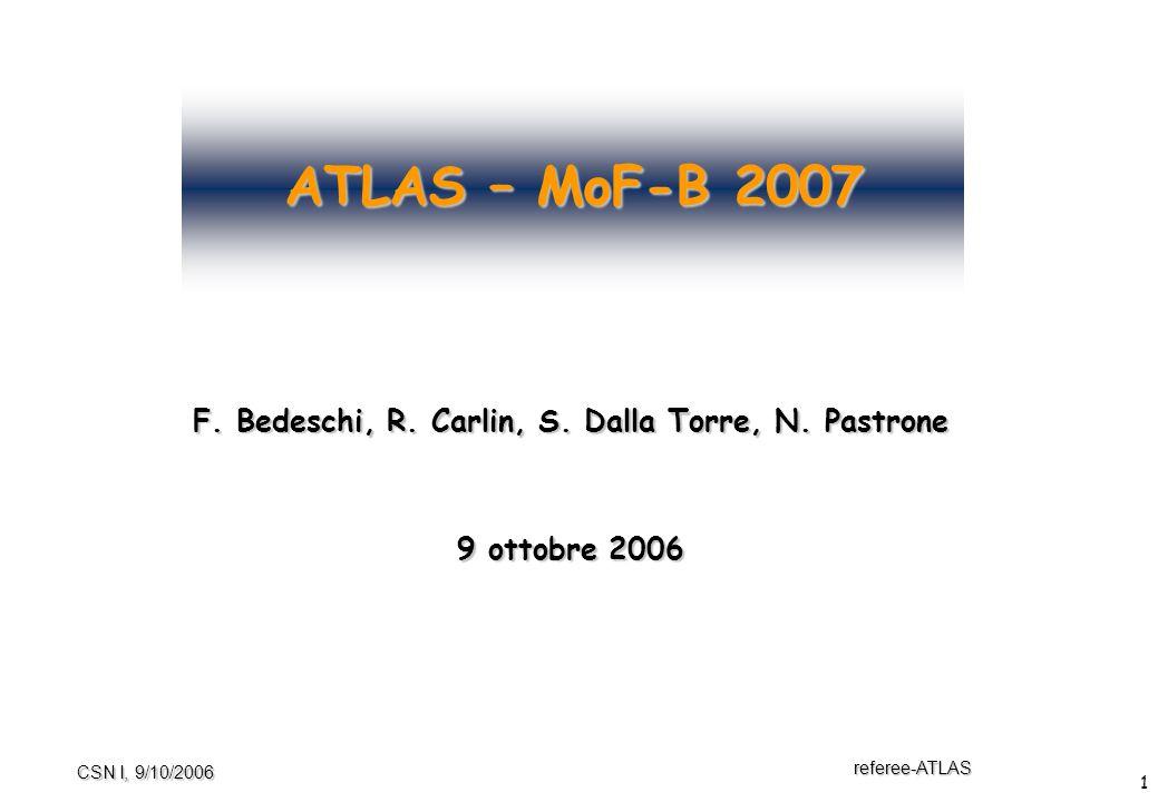 1 referee-ATLAS CSN I, 9/10/2006 ATLAS – MoF-B 2007 F.