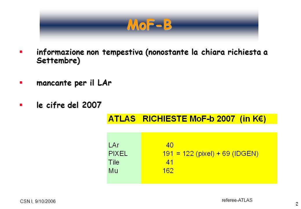 2 referee-ATLAS CSN I, 9/10/2006  informazione non tempestiva (nonostante la chiara richiesta a Settembre)  mancante per il LAr  le cifre del 2007 MoF-B