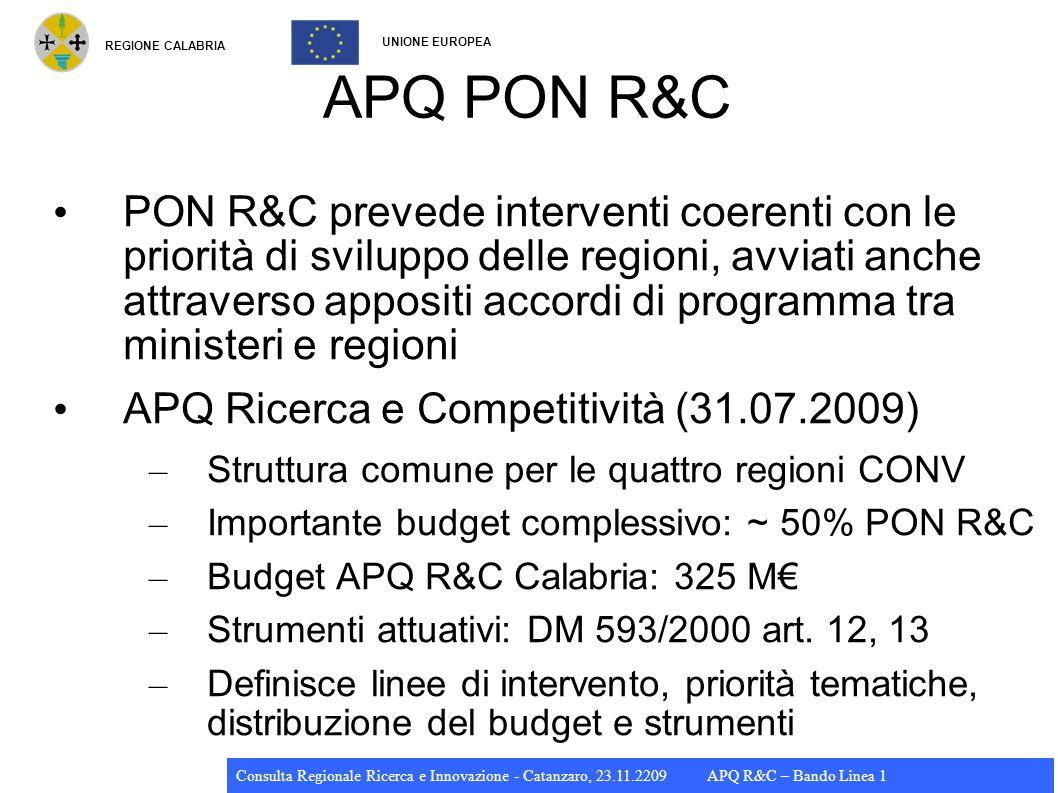 REGIONE CALABRIA UNIONE EUROPEA Consulta Regionale Ricerca e Innovazione - Catanzaro, 23.11.2209 APQ R&C – Bando Linea 1 Strumenti normativi Disciplina comunitaria – Disciplina comunitaria degli aiuti di Stato alla R&S (CE 2006/C 323/01) Regime di aiuto – DM 593/00 decreto attuativo del D.Lgs 297/99 per il Fondo Applicazioni Ricerca Art.