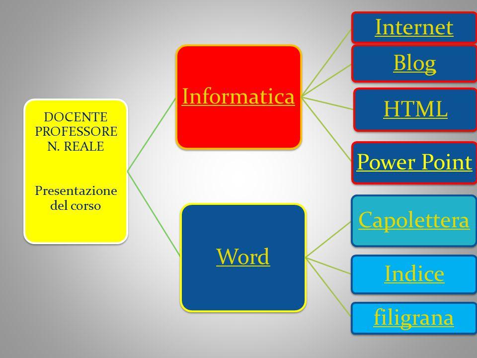 DOCENTE PROFESSORE N. REALE Presentazione del corso Informatica Internet Blog HTML Power Point Word Capolettera Indice filigrana