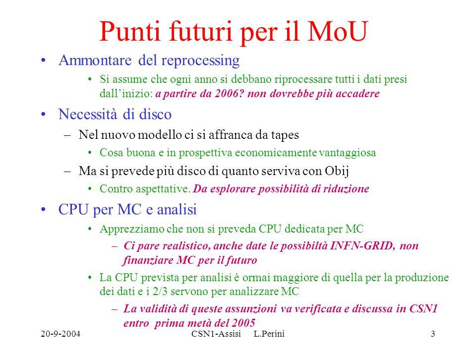 20-9-2004CSN1-Assisi L.Perini3 Punti futuri per il MoU Ammontare del reprocessing Si assume che ogni anno si debbano riprocessare tutti i dati presi d