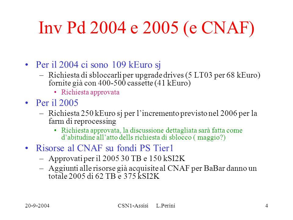 20-9-2004CSN1-Assisi L.Perini4 Inv Pd 2004 e 2005 (e CNAF) Per il 2004 ci sono 109 kEuro sj –Richiesta di sbloccarli per upgrade drives (5 LT03 per 68