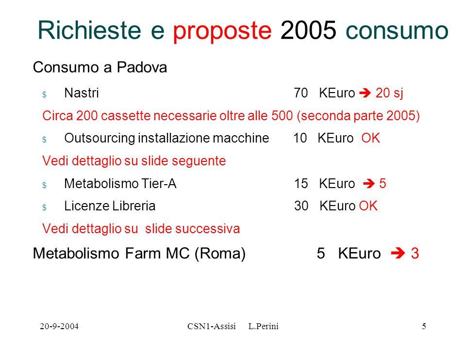 20-9-2004CSN1-Assisi L.Perini5 Richieste e proposte 2005 consumo Consumo a Padova  Nastri 70 KEuro  20 sj Circa 200 cassette necessarie oltre alle 5