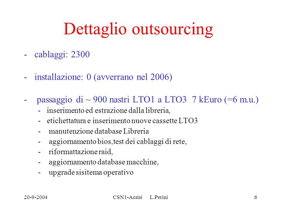 20-9-2004CSN1-Assisi L.Perini6 Dettaglio outsourcing -cablaggi: 2300 -installazione: 0 (avverrano nel 2006) - passaggio di ~ 900 nastri LTO1 a LTO3 7