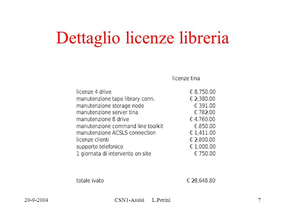 20-9-2004CSN1-Assisi L.Perini7 Dettaglio licenze libreria