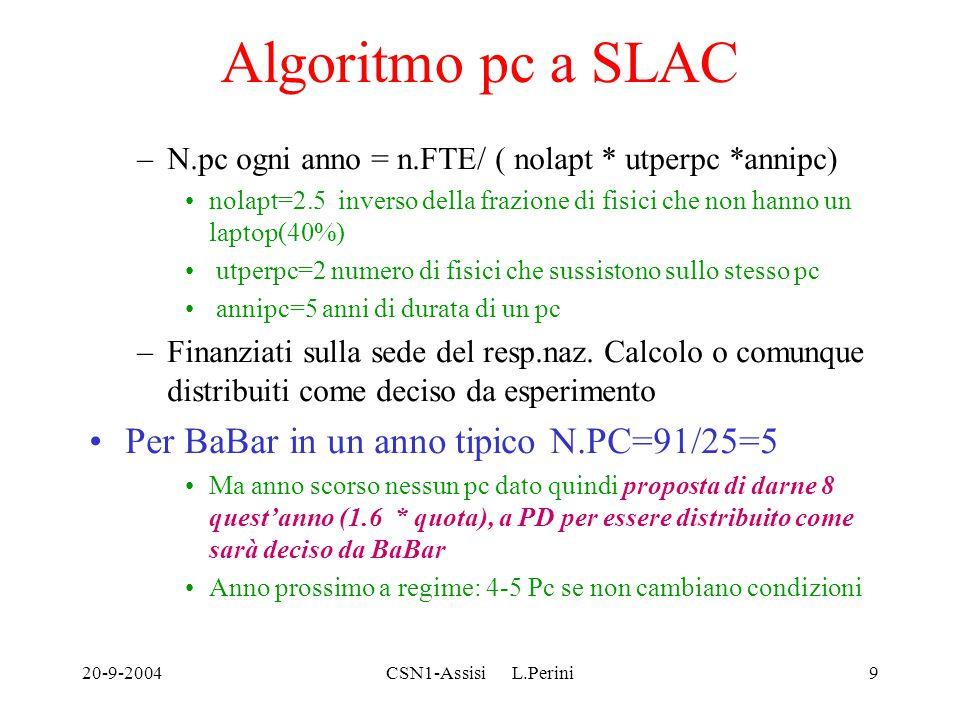 20-9-2004CSN1-Assisi L.Perini9 Algoritmo pc a SLAC –N.pc ogni anno = n.FTE/ ( nolapt * utperpc *annipc) nolapt=2.5 inverso della frazione di fisici ch