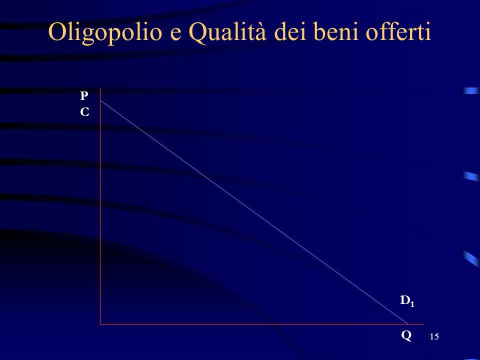 15 Oligopolio e Qualità dei beni offerti PCPC Q D1D1