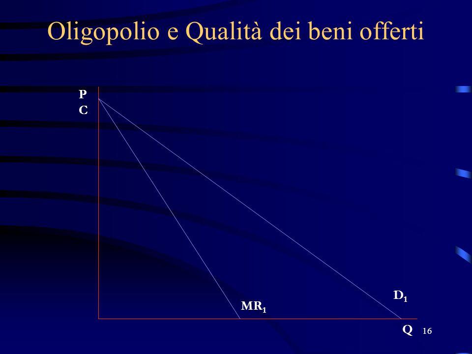 16 Oligopolio e Qualità dei beni offerti PCPC Q D1D1 MR 1