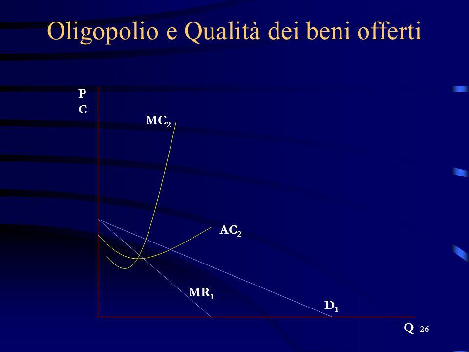 26 Oligopolio e Qualità dei beni offerti PCPC Q D1D1 MR 1 AC 2 MC 2