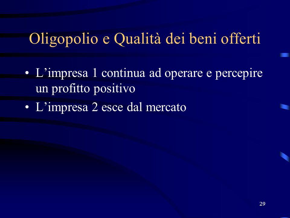 29 Oligopolio e Qualità dei beni offerti L'impresa 1 continua ad operare e percepire un profitto positivo L'impresa 2 esce dal mercato