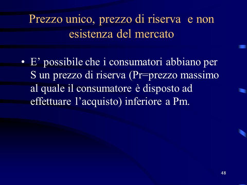 48 Prezzo unico, prezzo di riserva e non esistenza del mercato E' possibile che i consumatori abbiano per S un prezzo di riserva (Pr=prezzo massimo al quale il consumatore è disposto ad effettuare l'acquisto) inferiore a Pm.