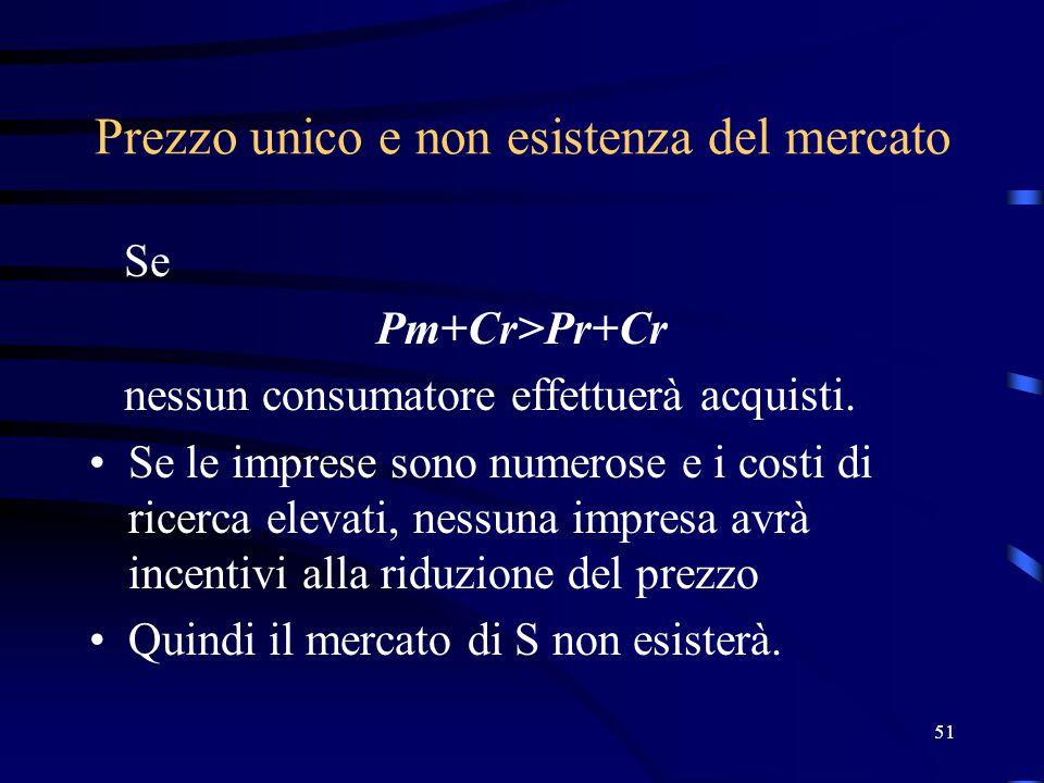 51 Prezzo unico e non esistenza del mercato Se Pm+Cr>Pr+Cr nessun consumatore effettuerà acquisti.