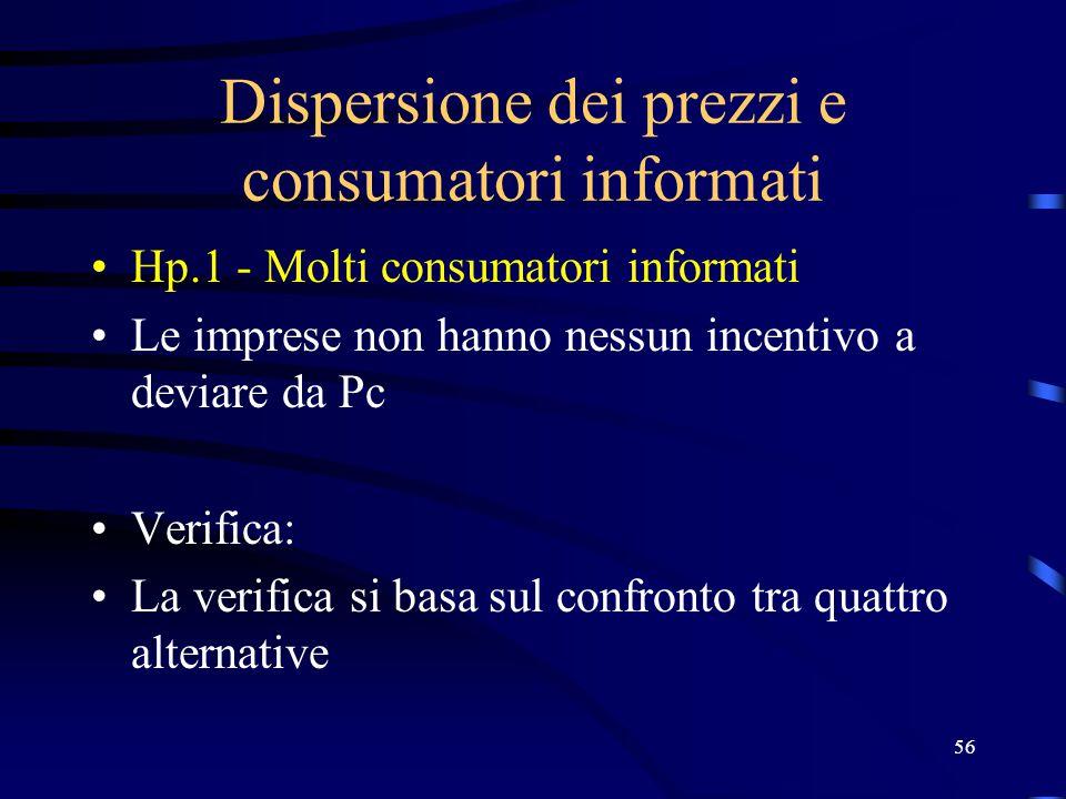56 Dispersione dei prezzi e consumatori informati Hp.1 - Molti consumatori informati Le imprese non hanno nessun incentivo a deviare da Pc Verifica: La verifica si basa sul confronto tra quattro alternative
