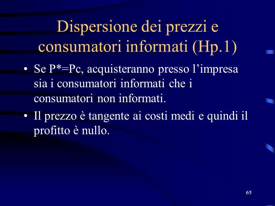 65 Dispersione dei prezzi e consumatori informati (Hp.1) Se P*=Pc, acquisteranno presso l'impresa sia i consumatori informati che i consumatori non informati.