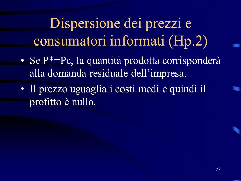 77 Dispersione dei prezzi e consumatori informati (Hp.2) Se P*=Pc, la quantità prodotta corrisponderà alla domanda residuale dell'impresa.