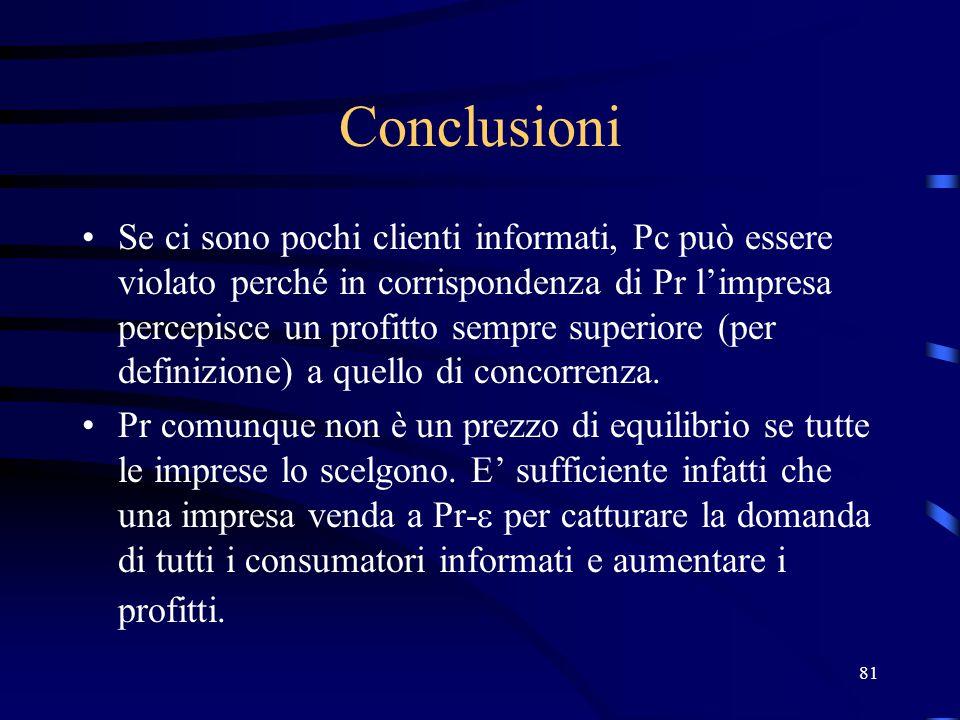 81 Conclusioni Se ci sono pochi clienti informati, Pc può essere violato perché in corrispondenza di Pr l'impresa percepisce un profitto sempre superiore (per definizione) a quello di concorrenza.