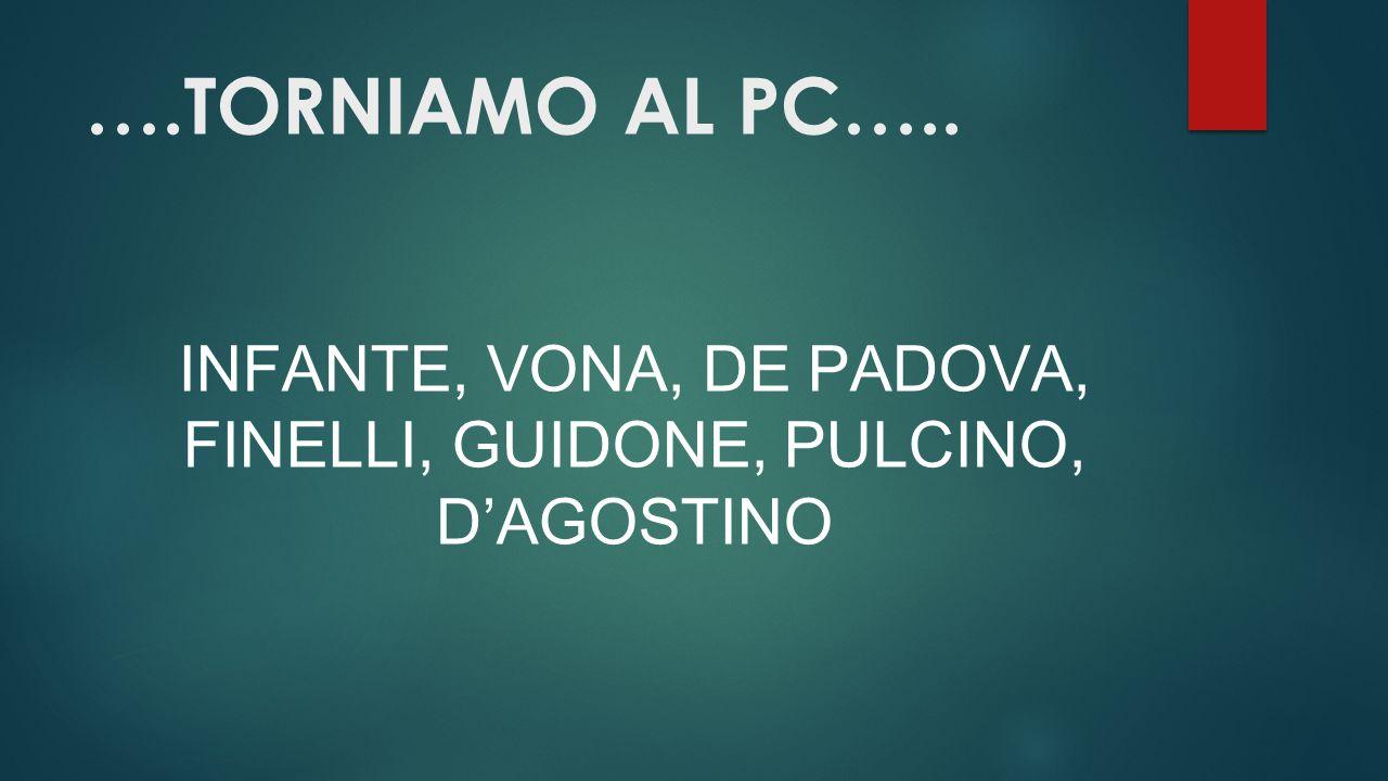 ….TORNIAMO AL PC….. INFANTE, VONA, DE PADOVA, FINELLI, GUIDONE, PULCINO, D'AGOSTINO