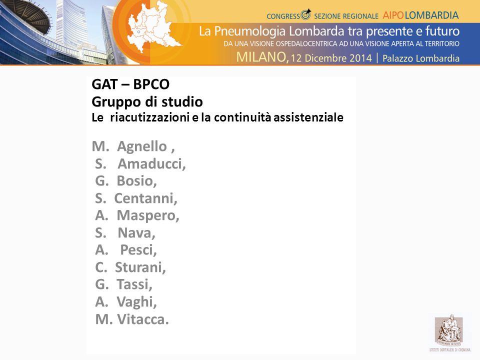 GAT – BPCO Gruppo di studio Le riacutizzazioni e la continuità assistenziale M. Agnello, S. Amaducci, G. Bosio, S. Centanni, A. Maspero, S. Nava, A. P