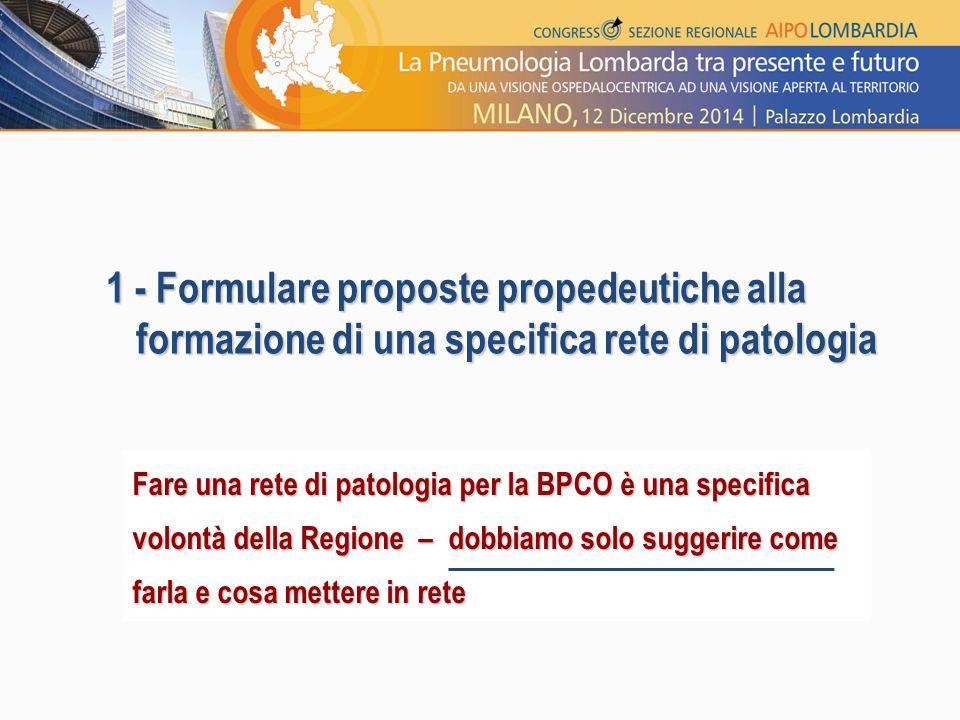 1 - Formulare proposte propedeutiche alla formazione di una specifica rete di patologia Fare una rete di patologia per la BPCO è una specifica volontà