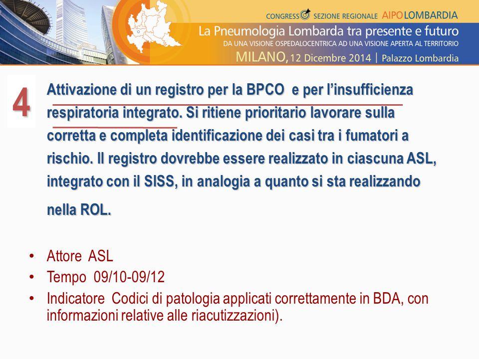 Attivazione di un registro per la BPCO e per l'insufficienza respiratoria integrato. Si ritiene prioritario lavorare sulla corretta e completa identif