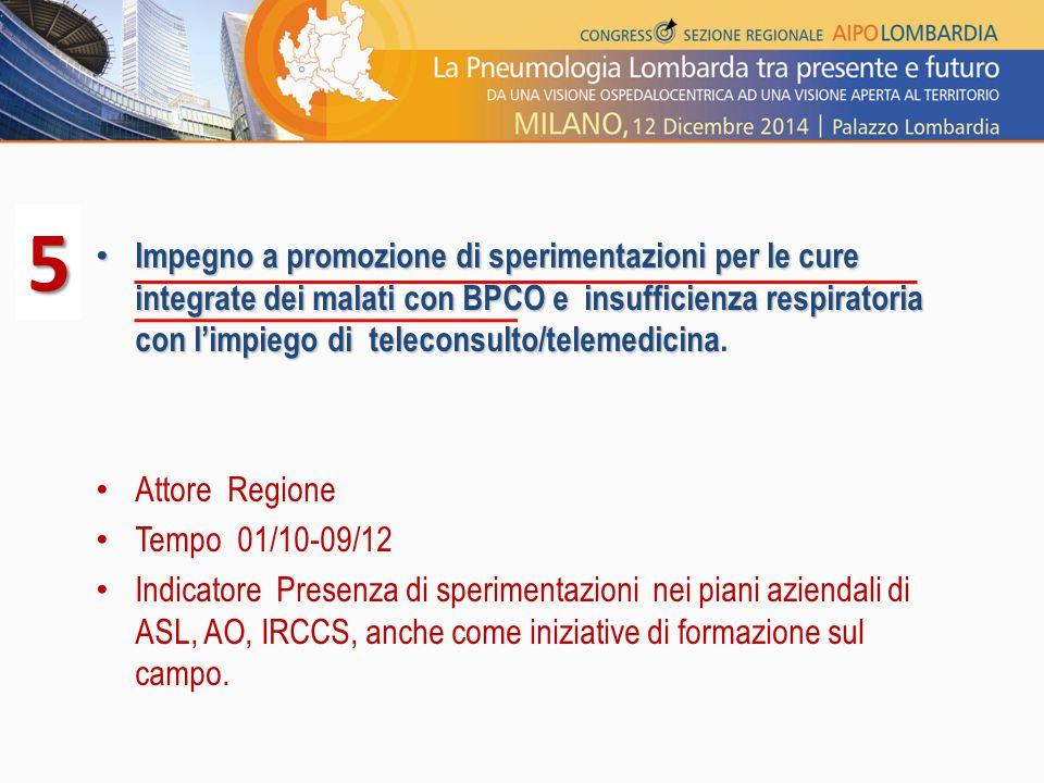 Impegno a promozione di sperimentazioni per le cure integrate dei malati con BPCO e insufficienza respiratoria con l'impiego di teleconsulto/telemedic