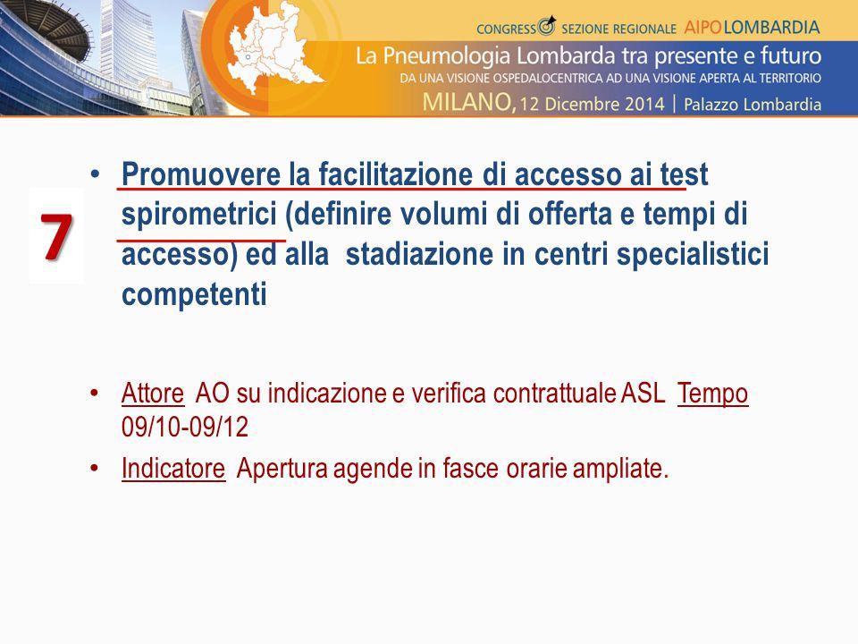 Promuovere la facilitazione di accesso ai test spirometrici (definire volumi di offerta e tempi di accesso) ed alla stadiazione in centri specialistic