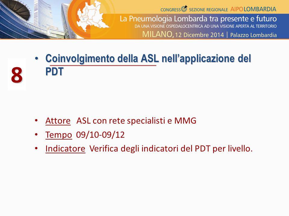 Coinvolgimento della ASL nell'applicazione del PDT Coinvolgimento della ASL nell'applicazione del PDT Attore ASL con rete specialisti e MMG Tempo 09/1