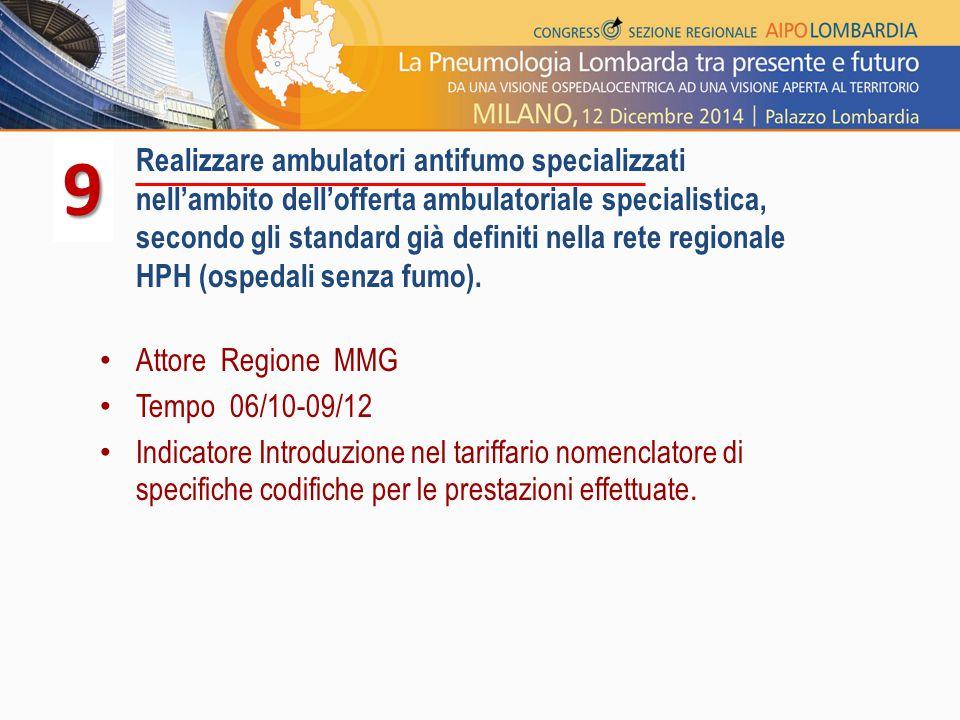 Realizzare ambulatori antifumo specializzati nell'ambito dell'offerta ambulatoriale specialistica, secondo gli standard già definiti nella rete region