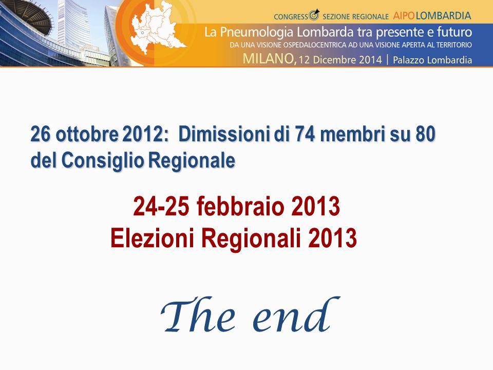 26 ottobre 2012: Dimissioni di 74 membri su 80 del Consiglio Regionale 24-25 febbraio 2013 Elezioni Regionali 2013 The end