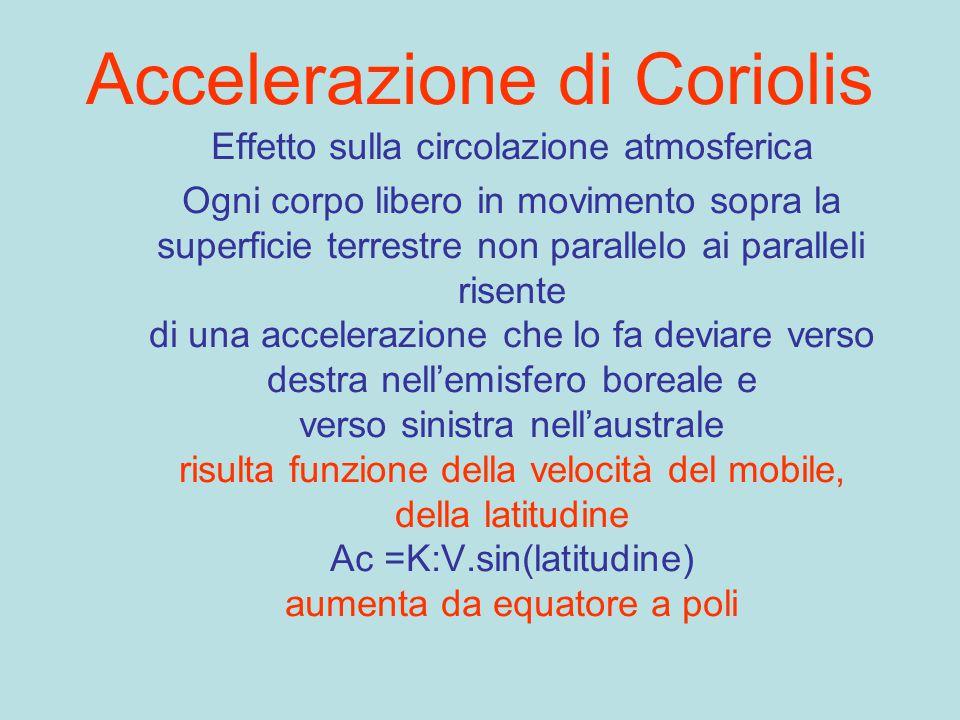 Accelerazione di Coriolis Effetto sulla circolazione atmosferica Ogni corpo libero in movimento sopra la superficie terrestre non parallelo ai paralle