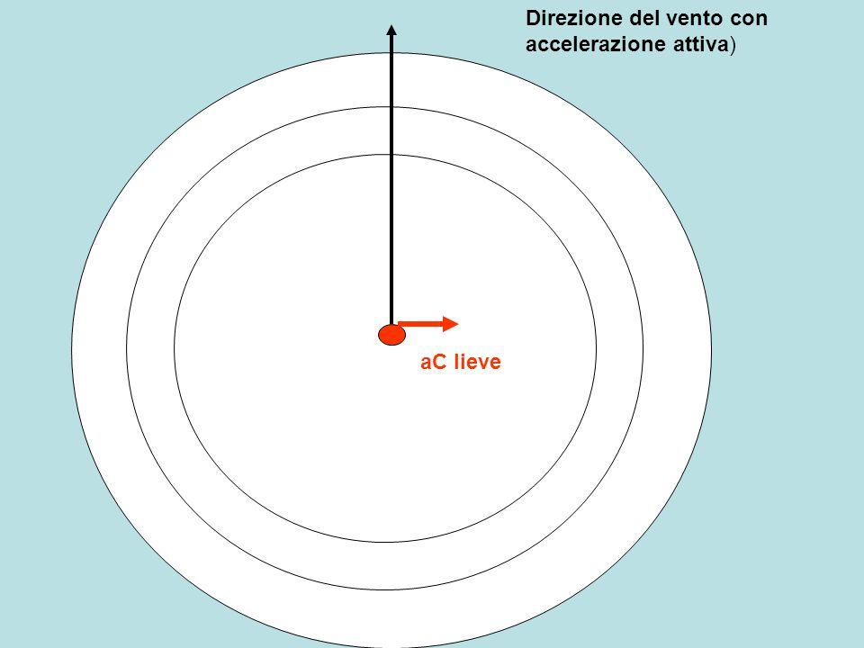 Direzione del vento con accelerazione attiva) aC lieve