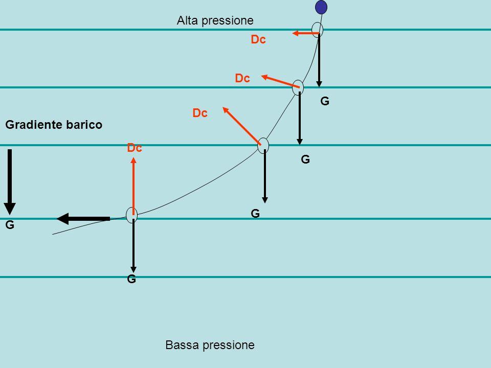 Alta pressione Bassa pressione Gradiente barico G G G G G Dc