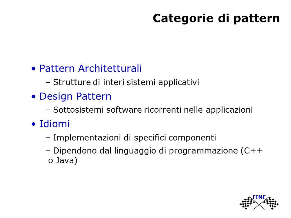 Categorie di pattern Pattern Architetturali – Strutture di interi sistemi applicativi Design Pattern – Sottosistemi software ricorrenti nelle applicazioni Idiomi – Implementazioni di specifici componenti – Dipendono dal linguaggio di programmazione (C++ o Java) FINE