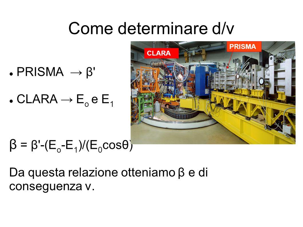 Come determinare d/v PRISMA → β' CLARA → E o e E 1 β = β'-(E o -E 1 )/(E 0 cosθ) Da questa relazione otteniamo β e di conseguenza v. CLARA PRISMA