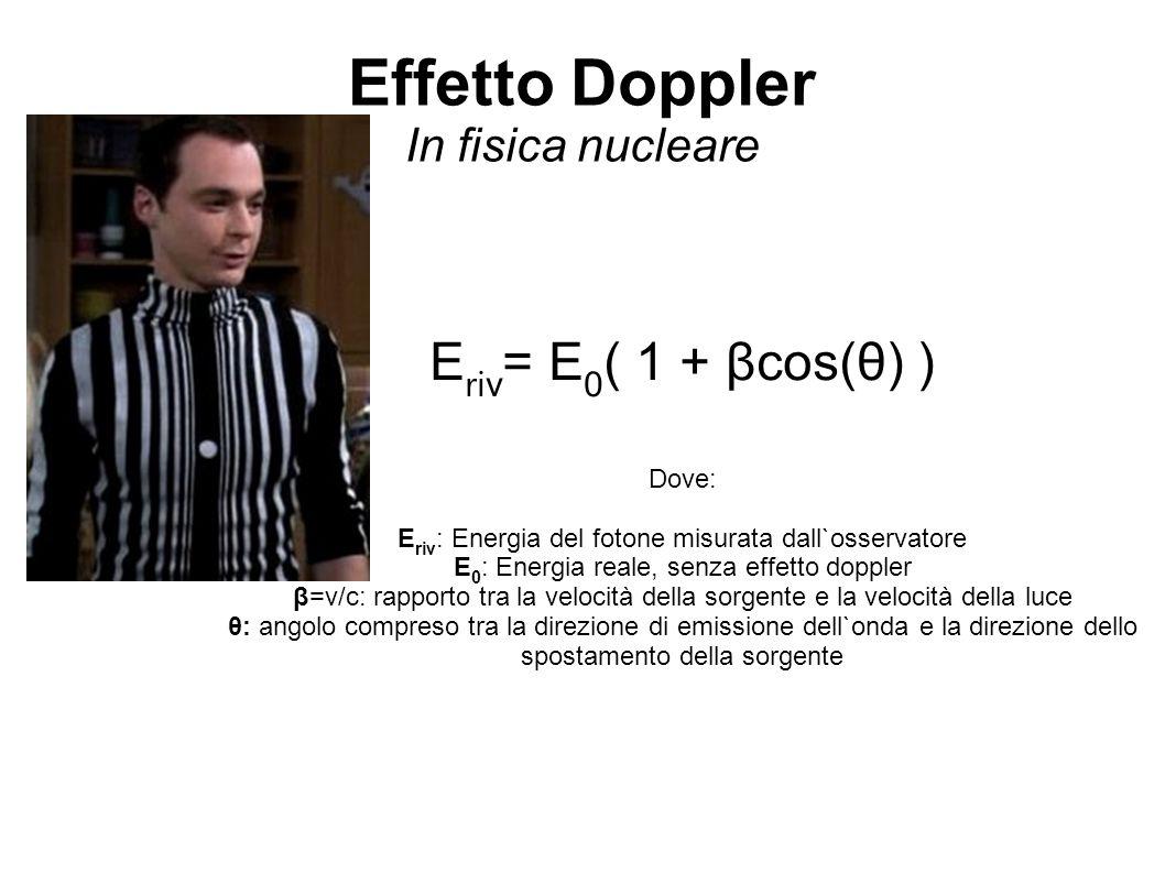 Effetto Doppler In fisica nucleare E ri v = E 0 ( 1 + βcos(θ) ) Dove: E riv : Energia del fotone misurata dall`osservatore E 0 : Energia reale, senza