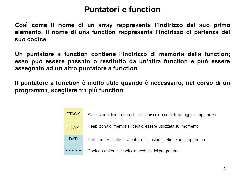 2 Puntatori e function Così come il nome di un array rappresenta l'indirizzo del suo primo elemento, il nome di una function rappresenta l'indirizzo di partenza del suo codice.