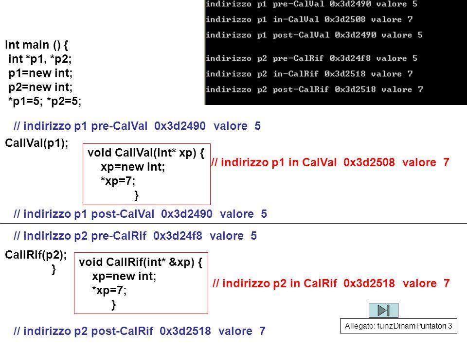 24 int main () { int *p1, *p2; p1=new int; p2=new int; *p1=5; *p2=5; CallVal(p1); CallRif(p2); } Allegato: funzDinamPuntatori 3 // indirizzo p1 pre-CalVal 0x3d2490 valore 5 void CallVal(int* xp) { xp=new int; *xp=7; } // indirizzo p1 in CalVal 0x3d2508 valore 7 // indirizzo p1 post-CalVal 0x3d2490 valore 5 // indirizzo p2 pre-CalRif 0x3d24f8 valore 5 void CallRif(int* &xp) { xp=new int; *xp=7; } // indirizzo p2 in CalRif 0x3d2518 valore 7 // indirizzo p2 post-CalRif 0x3d2518 valore 7