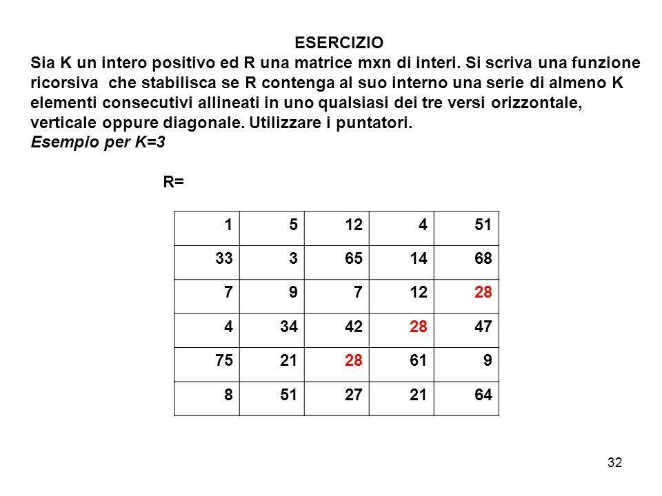 32 ESERCIZIO Sia K un intero positivo ed R una matrice mxn di interi.