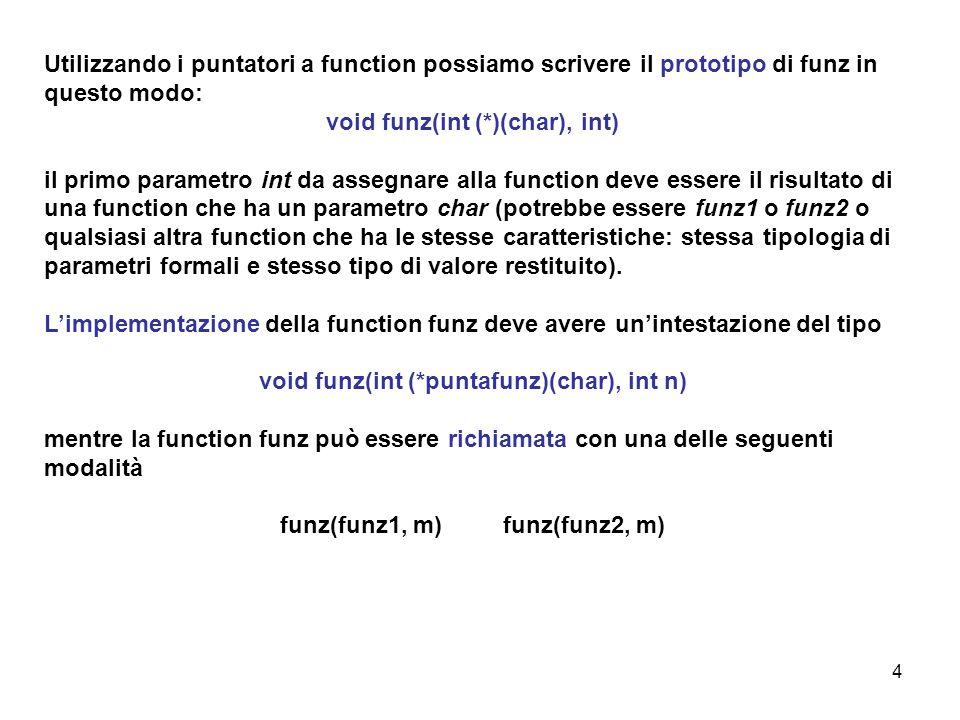 4 Utilizzando i puntatori a function possiamo scrivere il prototipo di funz in questo modo: void funz(int (*)(char), int) il primo parametro int da assegnare alla function deve essere il risultato di una function che ha un parametro char (potrebbe essere funz1 o funz2 o qualsiasi altra function che ha le stesse caratteristiche: stessa tipologia di parametri formali e stesso tipo di valore restituito).