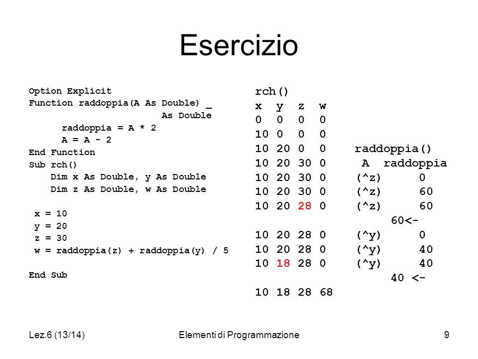 Lez.6 (13/14)Elementi di Programmazione9 Esercizio Option Explicit Function raddoppia(A As Double) _ As Double raddoppia = A * 2 A = A - 2 End Function Sub rch() Dim x As Double, y As Double Dim z As Double, w As Double x = 10 y = 20 z = 30 w = raddoppia(z) + raddoppia(y) / 5 End Sub rch() x y z w 0 0 0 0 10 0 0 0 10 20 0 0 raddoppia() 10 20 30 0 A raddoppia 10 20 30 0 (^z) 0 10 20 30 0 (^z) 60 10 20 28 0 (^z) 60 60<- 10 20 28 0 (^y) 0 10 20 28 0 (^y) 40 10 18 28 0 (^y) 40 40 <- 10 18 28 68
