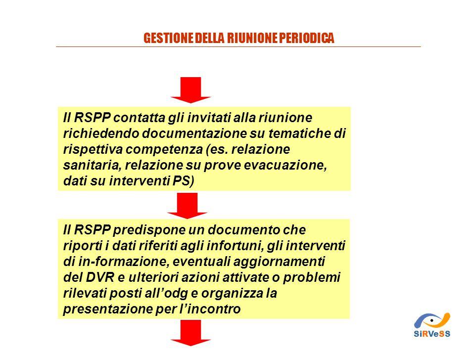 Il RSPP contatta gli invitati alla riunione richiedendo documentazione su tematiche di rispettiva competenza (es. relazione sanitaria, relazione su pr