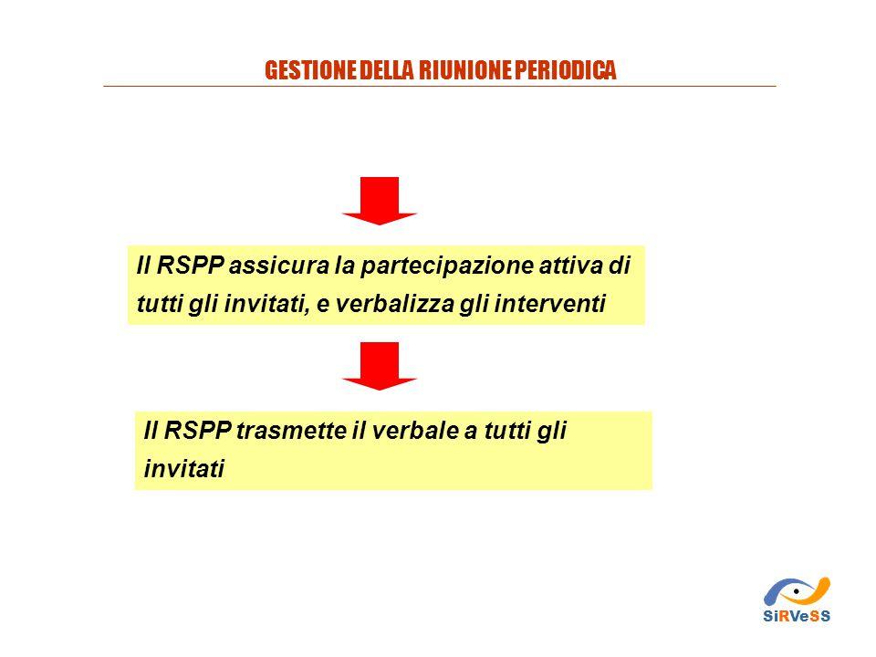Il RSPP assicura la partecipazione attiva di tutti gli invitati, e verbalizza gli interventi Il RSPP trasmette il verbale a tutti gli invitati GESTION