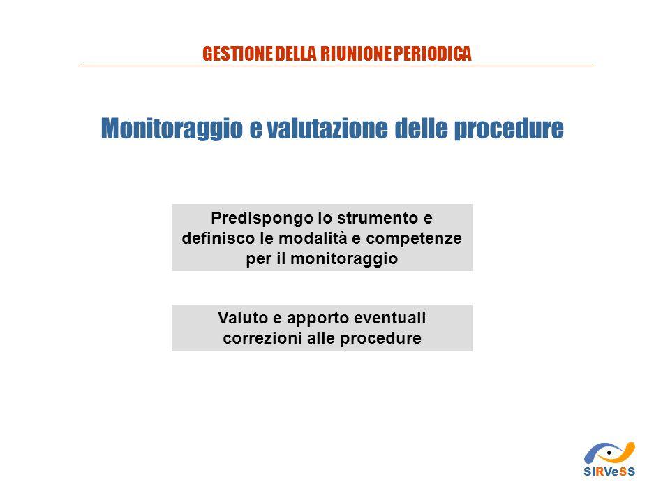 Monitoraggio e valutazione delle procedure Predispongo lo strumento e definisco le modalità e competenze per il monitoraggio Valuto e apporto eventual