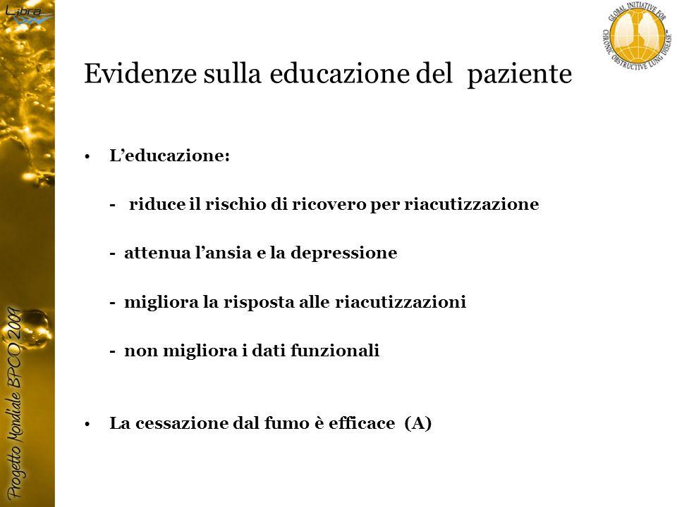 Evidenze sulla educazione del paziente L'educazione: - riduce il rischio di ricovero per riacutizzazione - attenua l'ansia e la depressione - migliora la risposta alle riacutizzazioni - non migliora i dati funzionali La cessazione dal fumo è efficace (A)