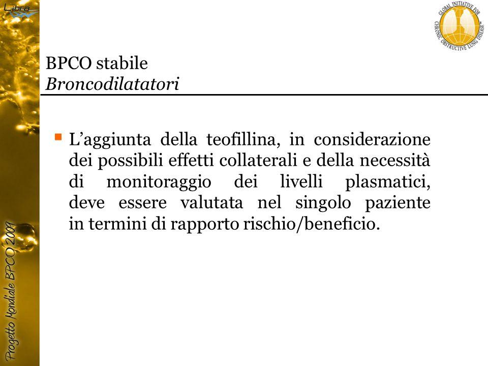  L'aggiunta della teofillina, in considerazione dei possibili effetti collaterali e della necessità di monitoraggio dei livelli plasmatici, deve essere valutata nel singolo paziente in termini di rapporto rischio/beneficio.