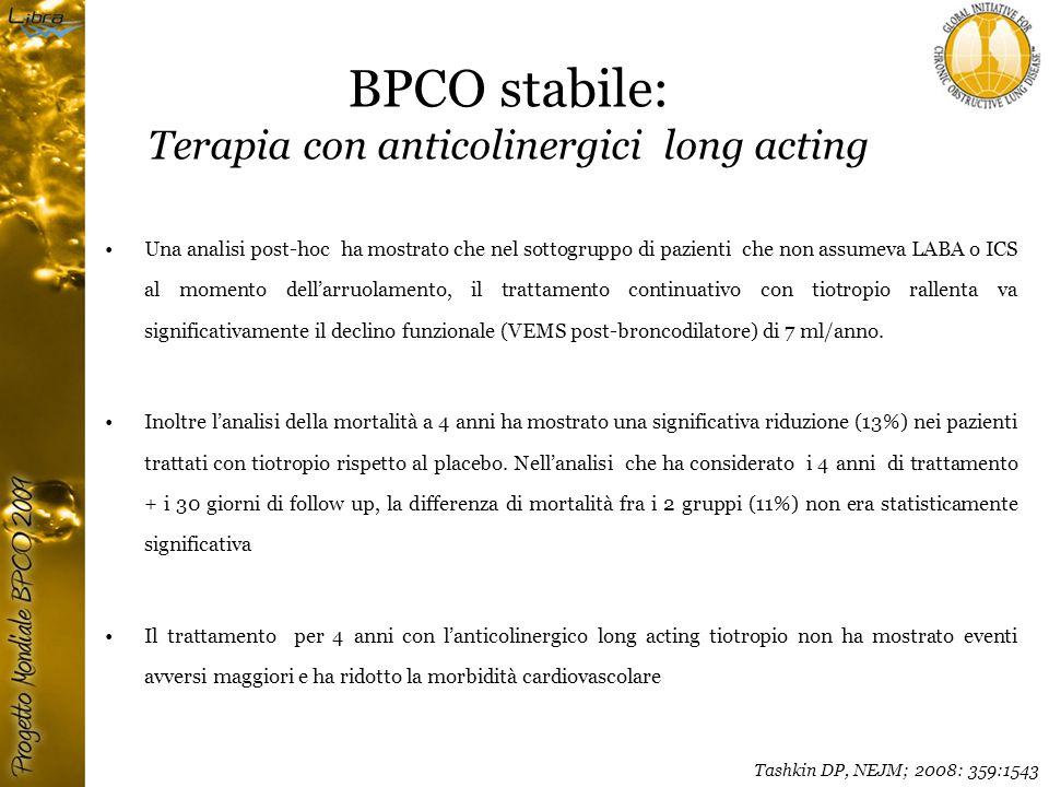 BPCO stabile: Terapia con anticolinergici long acting Una analisi post-hoc ha mostrato che nel sottogruppo di pazienti che non assumeva LABA o ICS al momento dell'arruolamento, il trattamento continuativo con tiotropio rallenta va significativamente il declino funzionale (VEMS post-broncodilatore) di 7 ml/anno.