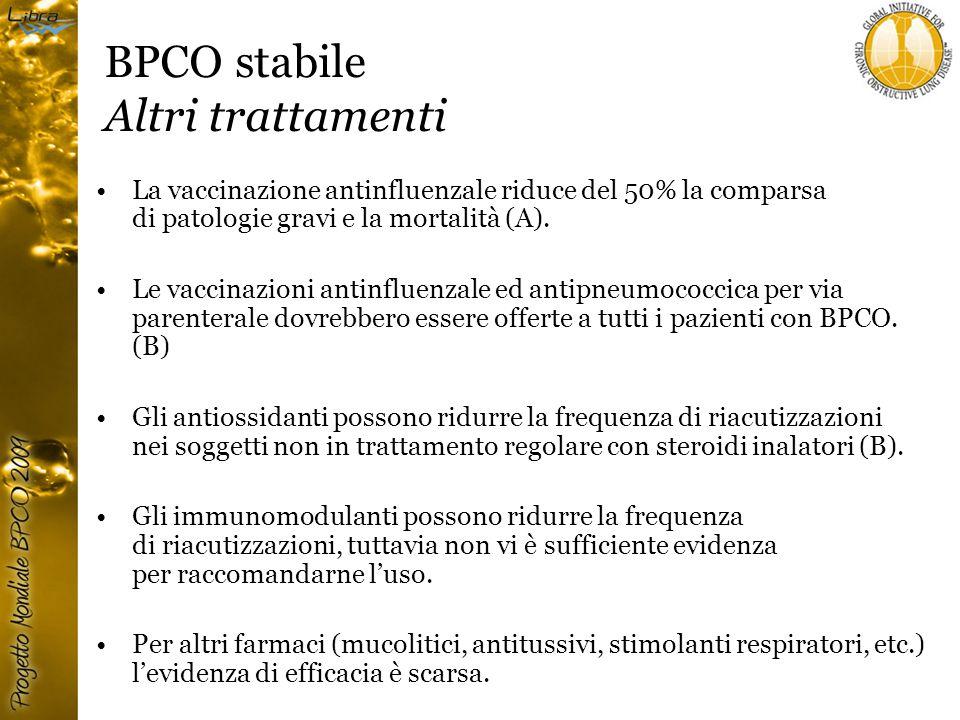 BPCO stabile Altri trattamenti La vaccinazione antinfluenzale riduce del 50% la comparsa di patologie gravi e la mortalità (A).